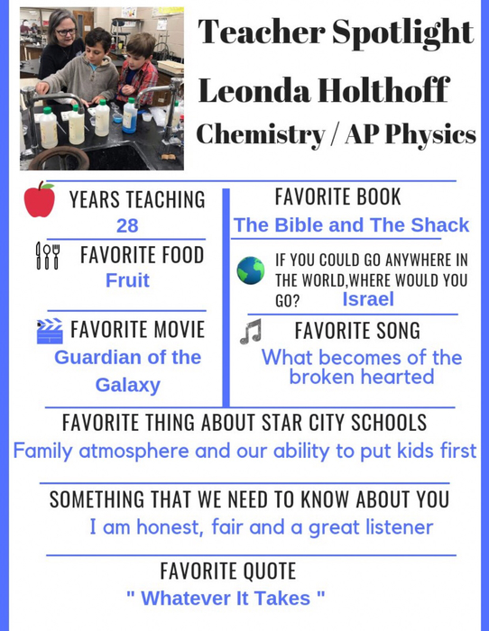 This weeks Teacher Spotlight is a great Teacher and an even better Person! Thanks for all your hard work and dedication!!