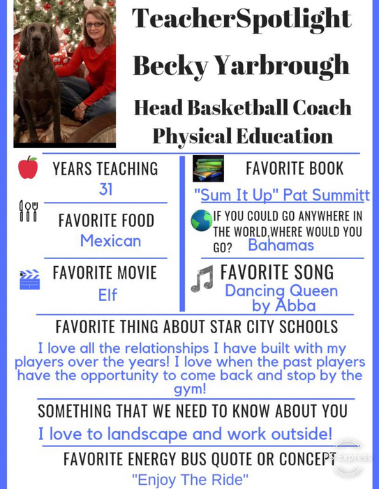 This weeks spotlight is Coach Becky Yarbrough. Coach is an extremely hard worker and as a result has one of the best programs in the state!